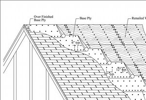Layering the roof for wind and water protection